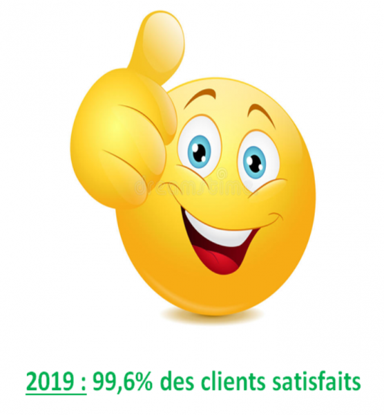 Taux satisfaction 2019