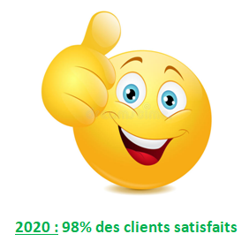 Taux satisfaction 2020